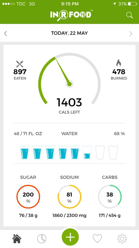 InRFood app - calories